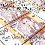 dirhams